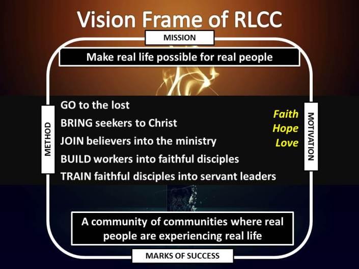 RLCC Vision Frame